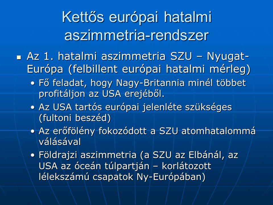 Kettős európai hatalmi aszimmetria-rendszer Az 1. hatalmi aszimmetria SZU – Nyugat- Európa (felbillent európai hatalmi mérleg) Az 1. hatalmi aszimmetr