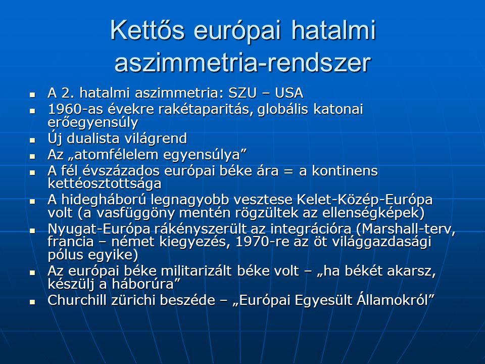 Kettős európai hatalmi aszimmetria-rendszer A 2. hatalmi aszimmetria: SZU – USA A 2. hatalmi aszimmetria: SZU – USA 1960-as évekre rakétaparitás, glob