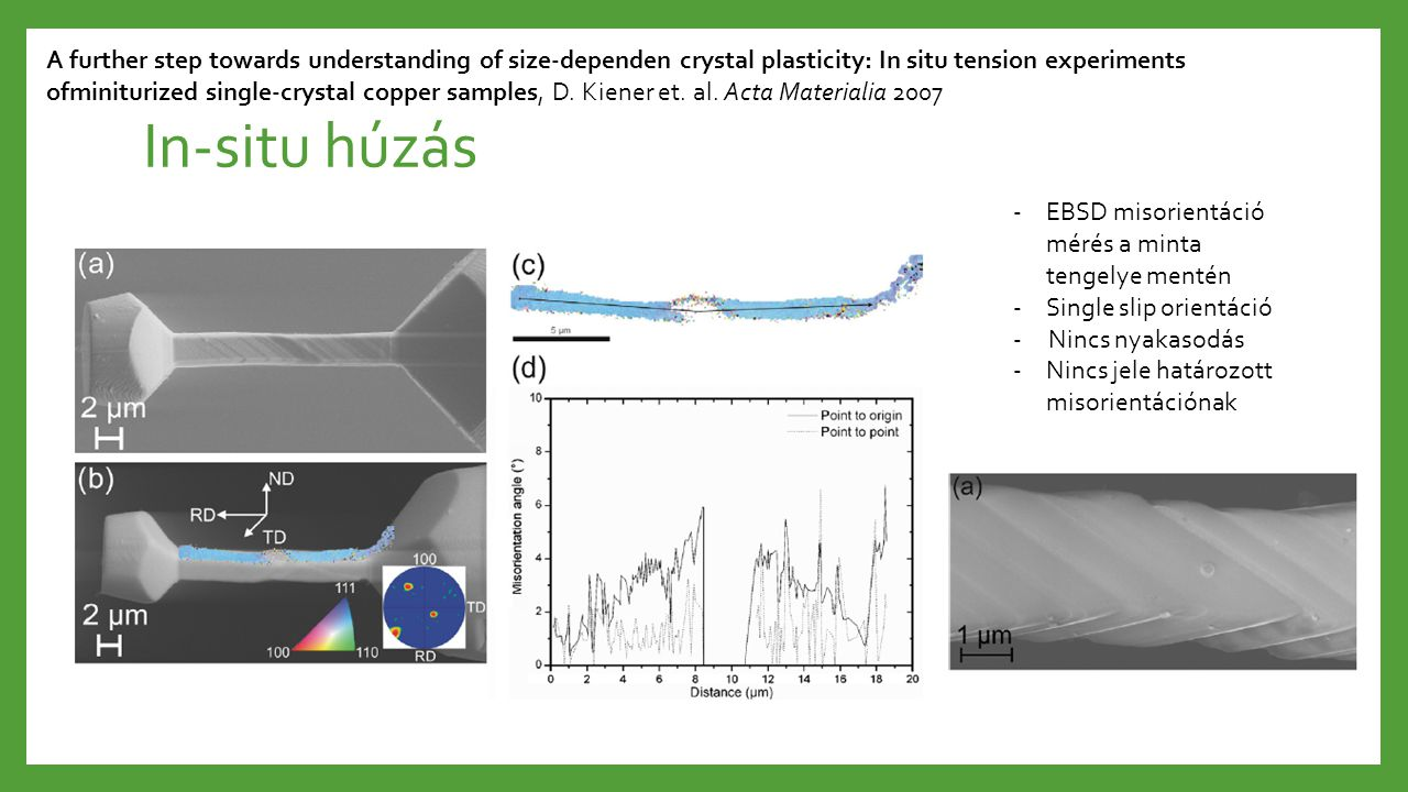 In-situ húzás A further step towards understanding of size-dependen crystal plasticity: In situ tension experiments ofminiturized single-crystal copper samples, D.