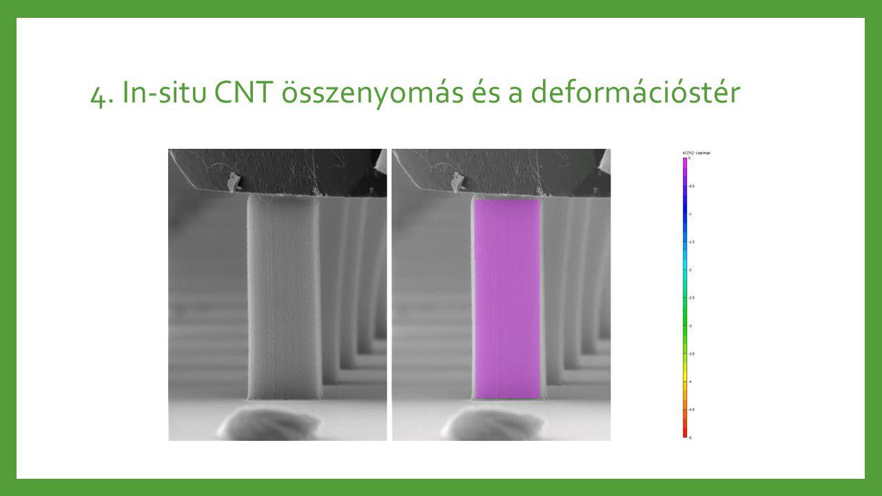 4. In-situ CNT összenyomás és a deformációstér