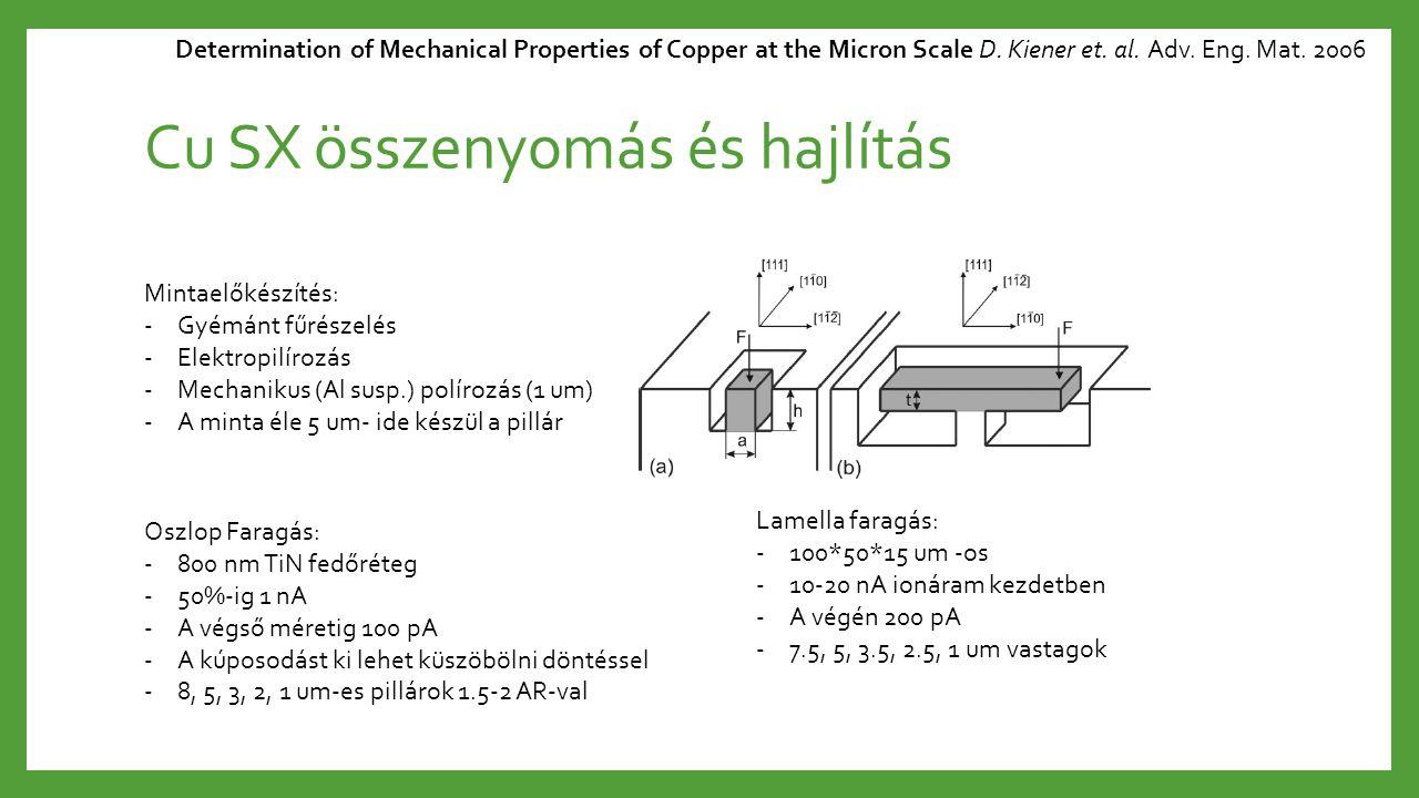 Cu SX összenyomás és hajlítás Determination of Mechanical Properties of Copper at the Micron Scale D. Kiener et. al. Adv. Eng. Mat. 2006 Mintaelőkészí