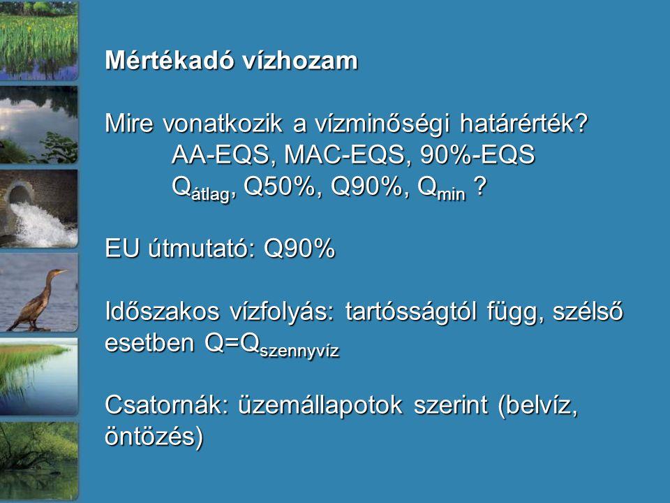 Mértékadó vízhozam Mire vonatkozik a vízminőségi határérték? AA-EQS, MAC-EQS, 90%-EQS Q átlag, Q50%, Q90%, Q min ? EU útmutató: Q90% Időszakos vízfoly