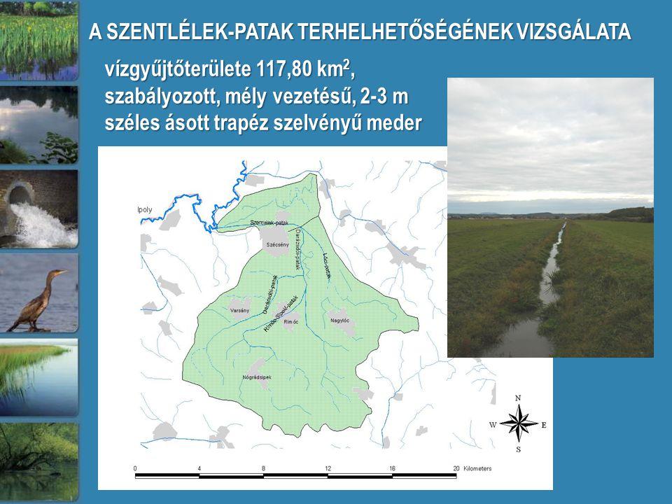 A SZENTLÉLEK-PATAK TERHELHETŐSÉGÉNEK VIZSGÁLATA vízgyűjtőterülete 117,80 km 2, szabályozott, mély vezetésű, 2-3 m széles ásott trapéz szelvényű meder