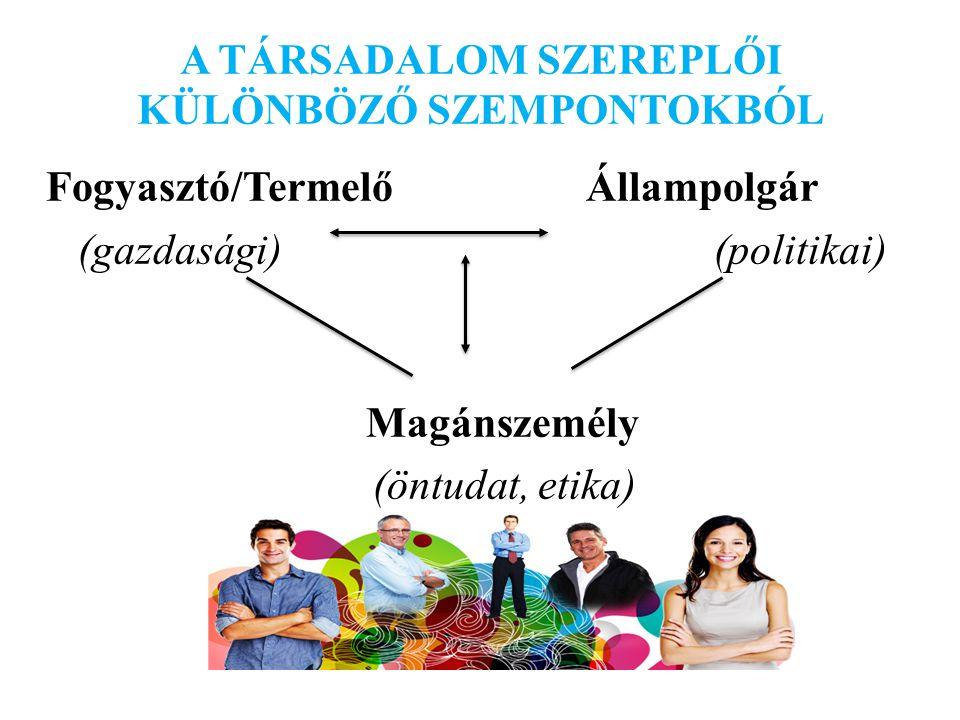 AZ ÉLELMISZERFOGYASZTÁST ÉS VÁLASZTÁST BEFOLYÁSOLÓ BELSŐ TÉNYEZŐK Biológiai tényezők: éhség, étvágy, ízlés Gazdasági tényezők: kiadások, jövedelem, élelmiszerek elérhetősége Fizikai tényezők: fizikai állapot, iskolai végzettség, készségek (pl.: főzés), szabadidő Társadalmi tényezők: kultúra, család, gasztronómiai hagyományok Pszichológiai tényezők: hangulat, stressz, bűntudat Attitüdök, tévhitek, élelmiszerismeretek Életkor, életerő, egyéni és csoportos fogyasztási szokások Földrajzi tényezők Vallási szokások stb..