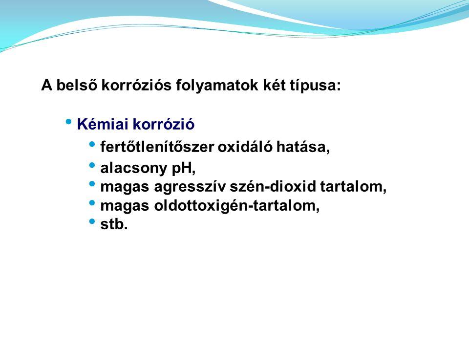 A belső korróziós folyamatok két típusa: Kémiai korrózió fertőtlenítőszer oxidáló hatása, alacsony pH, magas agresszív szén-dioxid tartalom, magas old