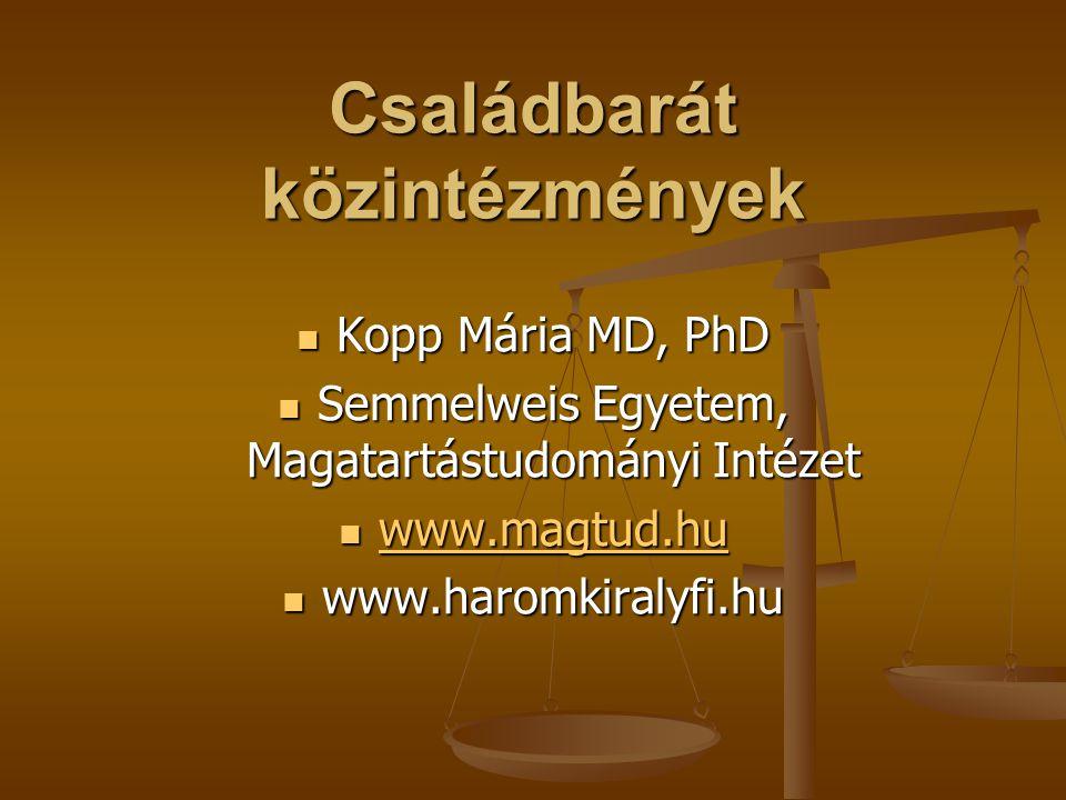 Családbarát közintézmények Kopp Mária MD, PhD Kopp Mária MD, PhD Semmelweis Egyetem, Magatartástudományi Intézet Semmelweis Egyetem, Magatartástudományi Intézet www.magtud.hu www.magtud.hu www.magtud.hu www.haromkiralyfi.hu www.haromkiralyfi.hu