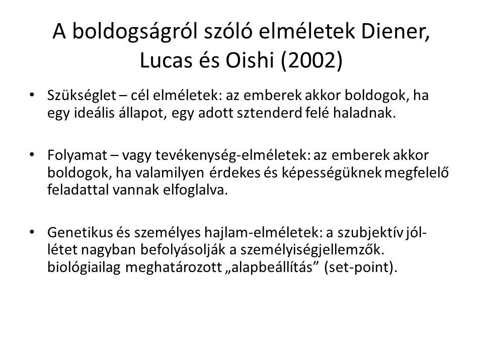 A boldogságról szóló elméletek Diener, Lucas és Oishi (2002) Szükséglet – cél elméletek: az emberek akkor boldogok, ha egy ideális állapot, egy adott