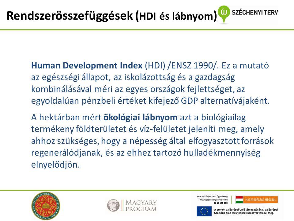 Rendszerösszefüggések ( HDI és lábnyom ) Human Development Index (HDI) /ENSZ 1990/.