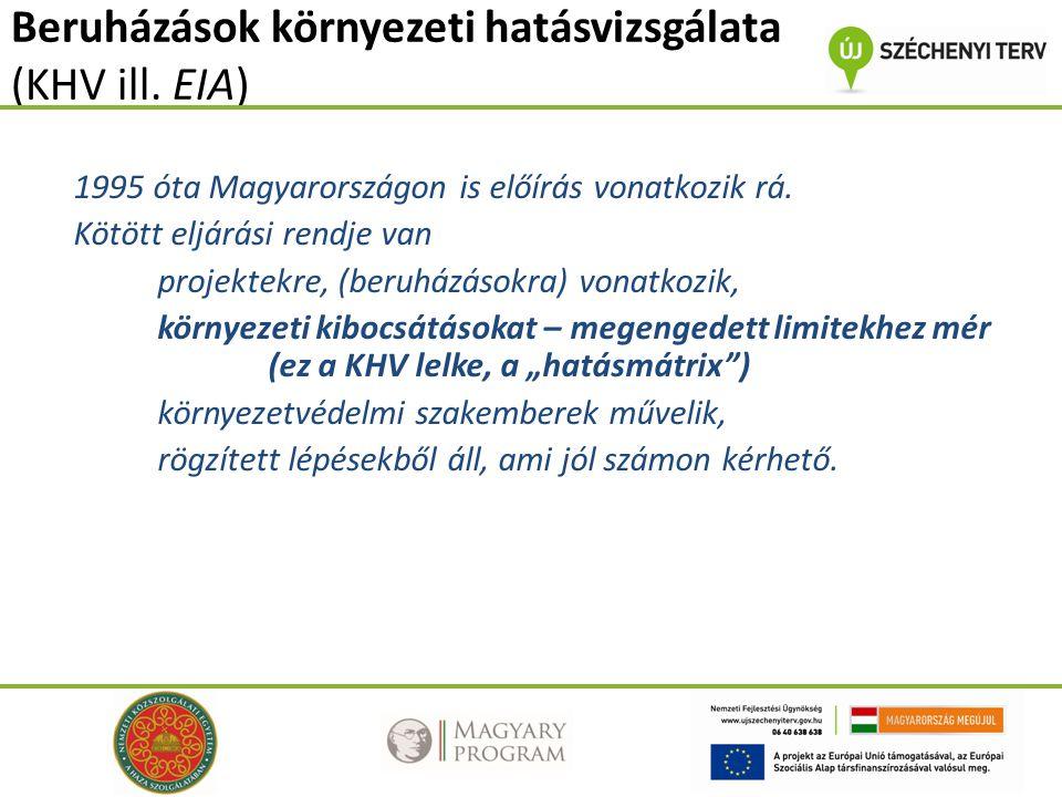 Beruházások környezeti hatásvizsgálata (KHV ill.