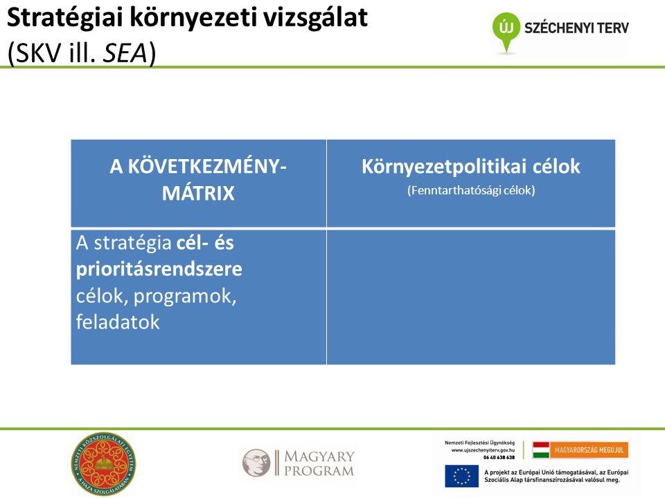 A KÖVETKEZMÉNY- MÁTRIX Környezetpolitikai célok (Fenntarthatósági célok) A stratégia cél- és prioritásrendszere célok, programok, feladatok Stratégiai környezeti vizsgálat (SKV ill.