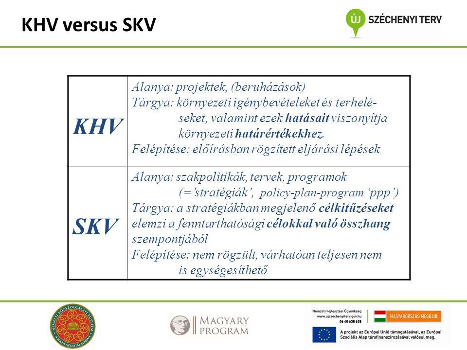 KHV versus SKV KHV Alanya: projektek, (beruházások) Tárgya: környezeti igénybevételeket és terhelé- seket, valamint ezek hatásait viszonyítja környezeti határértékekhez.