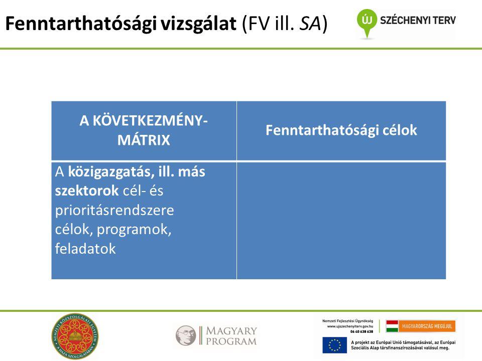 A KÖVETKEZMÉNY- MÁTRIX Fenntarthatósági célok A közigazgatás, ill.