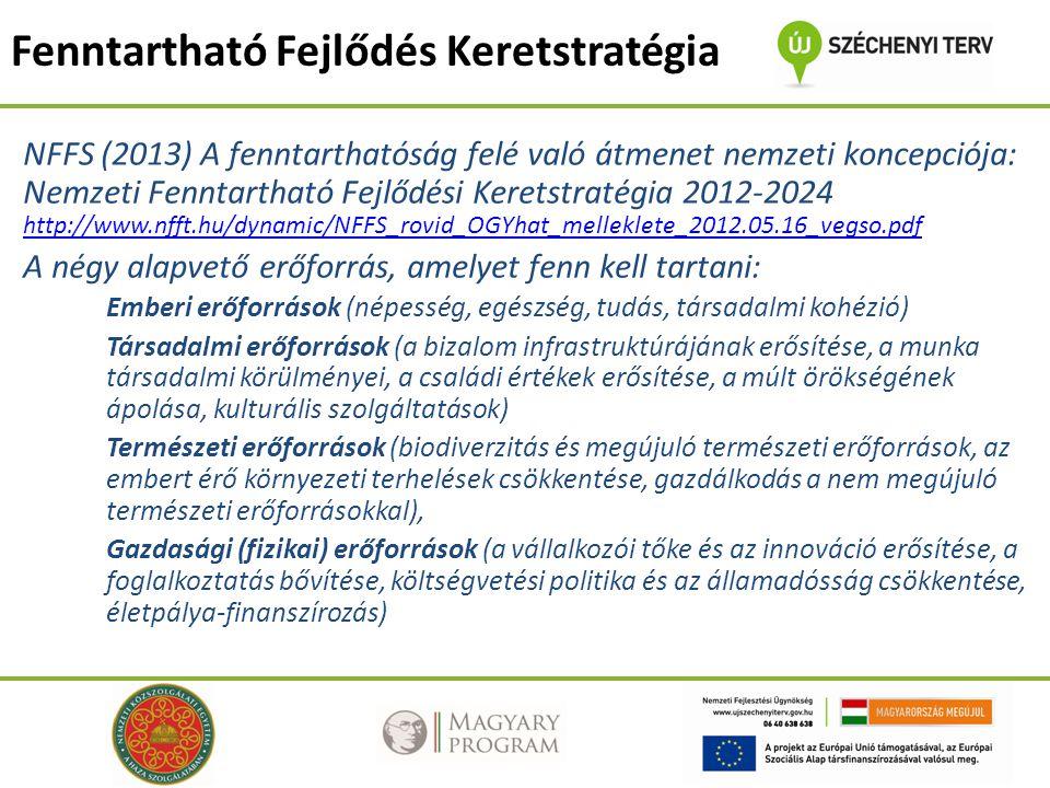 Fenntartható Fejlődés Keretstratégia NFFS (2013) A fenntarthatóság felé való átmenet nemzeti koncepciója: Nemzeti Fenntartható Fejlődési Keretstratégia 2012-2024 http://www.nfft.hu/dynamic/NFFS_rovid_OGYhat_melleklete_2012.05.16_vegso.pdf http://www.nfft.hu/dynamic/NFFS_rovid_OGYhat_melleklete_2012.05.16_vegso.pdf A négy alapvető erőforrás, amelyet fenn kell tartani: Emberi erőforrások (népesség, egészség, tudás, társadalmi kohézió) Társadalmi erőforrások (a bizalom infrastruktúrájának erősítése, a munka társadalmi körülményei, a családi értékek erősítése, a múlt örökségének ápolása, kulturális szolgáltatások) Természeti erőforrások (biodiverzitás és megújuló természeti erőforrások, az embert érő környezeti terhelések csökkentése, gazdálkodás a nem megújuló természeti erőforrásokkal), Gazdasági (fizikai) erőforrások (a vállalkozói tőke és az innováció erősítése, a foglalkoztatás bővítése, költségvetési politika és az államadósság csökkentése, életpálya-finanszírozás)