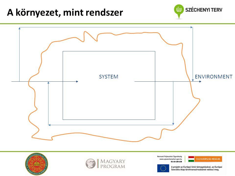Rendszerösszefüggések (H Daly) Herman Daly: az (erős) fenntarthatóság három kritériuma: (1) Amit a környezetbe bocsátunk, az nem haladhatja meg a környezet befogadó/feldolgozó képességét (2) Amit a környezetből (megújulót) kitermelünk, az nem haladhatja meg a környezet újratermelő-képességét (3) A nem-megújuló erőforrások felhasználásának a mértéke nem haladhatja meg azt az ütemet, amilyen arányban helyettesíteni tudjuk őket megújuló erőforrásokkal S E