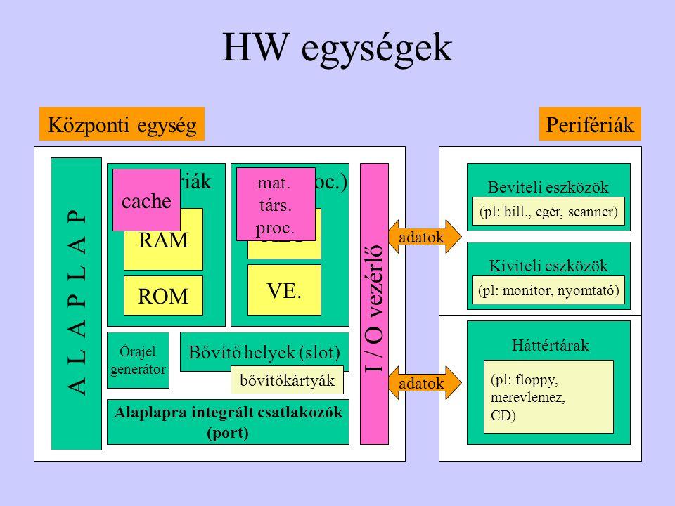 CPU Feladata: a gépen futatott programokat utasításról utasításra értelmezi és végrehajtja aritmetikai műveleteket és logikai döntéseket végez vezérli a HW elemeket Részei: –ALU vagy ALE –központi vezérlő egység