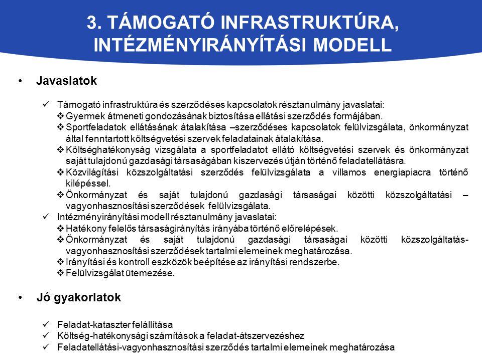 3. TÁMOGATÓ INFRASTRUKTÚRA, INTÉZMÉNYIRÁNYÍTÁSI MODELL Javaslatok Támogató infrastruktúra és szerződéses kapcsolatok résztanulmány javaslatai:  Gyerm
