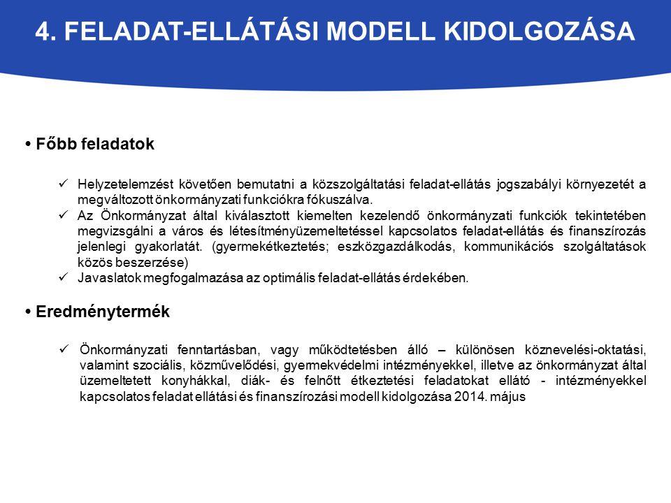 4. FELADAT-ELLÁTÁSI MODELL KIDOLGOZÁSA Főbb feladatok Helyzetelemzést követően bemutatni a közszolgáltatási feladat-ellátás jogszabályi környezetét a