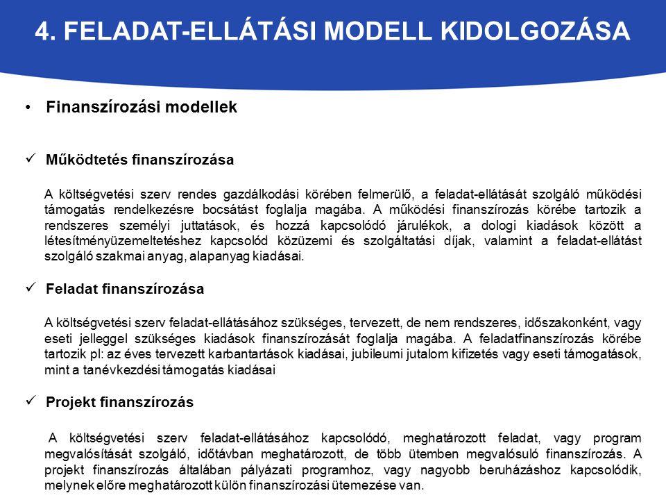4. FELADAT-ELLÁTÁSI MODELL KIDOLGOZÁSA Finanszírozási modellek Működtetés finanszírozása A költségvetési szerv rendes gazdálkodási körében felmerülő,