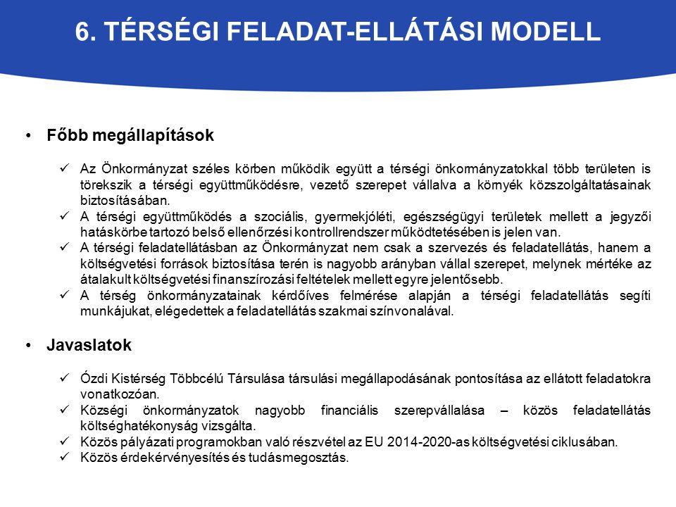 6. TÉRSÉGI FELADAT-ELLÁTÁSI MODELL Főbb megállapítások Az Önkormányzat széles körben működik együtt a térségi önkormányzatokkal több területen is töre