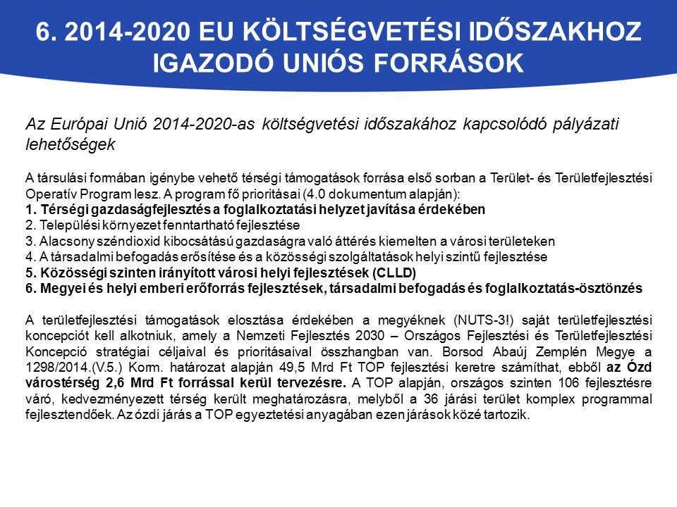6. 2014-2020 EU KÖLTSÉGVETÉSI IDŐSZAKHOZ IGAZODÓ UNIÓS FORRÁSOK Az Európai Unió 2014-2020-as költségvetési időszakához kapcsolódó pályázati lehetősége