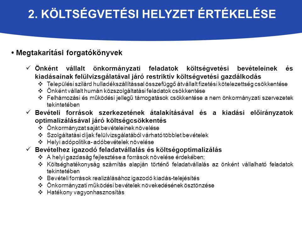 2. KÖLTSÉGVETÉSI HELYZET ÉRTÉKELÉSE Megtakarítási forgatókönyvek Önként vállalt önkormányzati feladatok költségvetési bevételeinek és kiadásainak felü