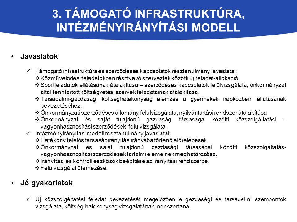 3. TÁMOGATÓ INFRASTRUKTÚRA, INTÉZMÉNYIRÁNYÍTÁSI MODELL Javaslatok Támogató infrastruktúra és szerződéses kapcsolatok résztanulmány javaslatai:  Közmű
