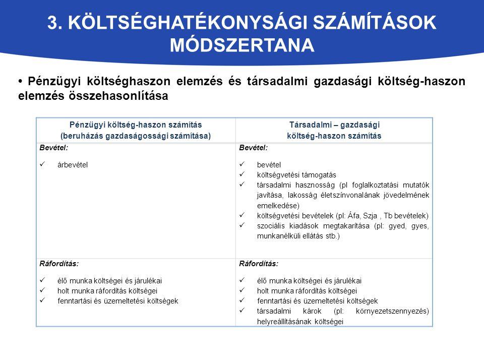 3. KÖLTSÉGHATÉKONYSÁGI SZÁMÍTÁSOK MÓDSZERTANA Pénzügyi költséghaszon elemzés és társadalmi gazdasági költség-haszon elemzés összehasonlítása Pénzügyi