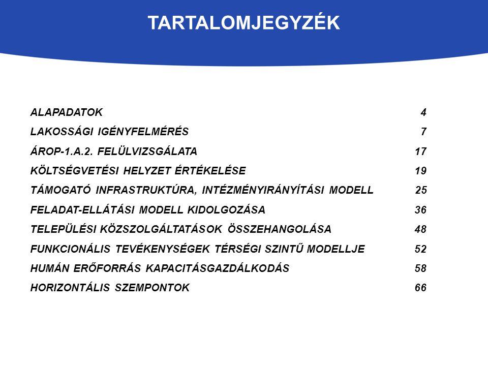 TARTALOMJEGYZÉK ALAPADATOK4 LAKOSSÁGI IGÉNYFELMÉRÉS 7 ÁROP-1.A.2.