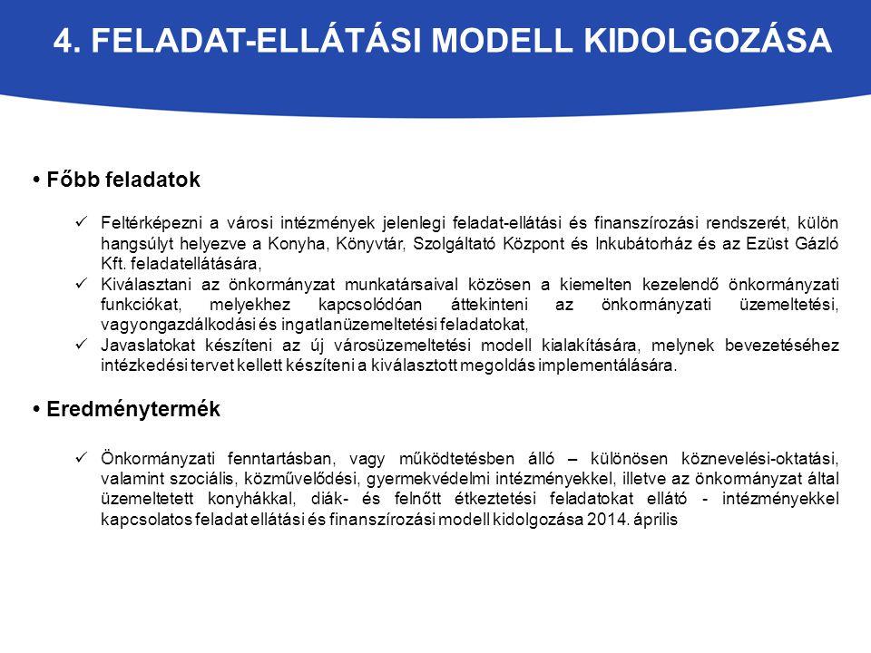 4. FELADAT-ELLÁTÁSI MODELL KIDOLGOZÁSA Főbb feladatok Feltérképezni a városi intézmények jelenlegi feladat-ellátási és finanszírozási rendszerét, külö