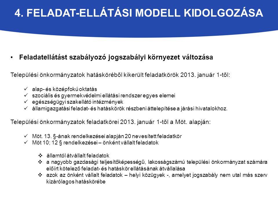 4. FELADAT-ELLÁTÁSI MODELL KIDOLGOZÁSA Feladatellátást szabályozó jogszabályi környezet változása Települési önkormányzatok hatásköréből kikerült fela