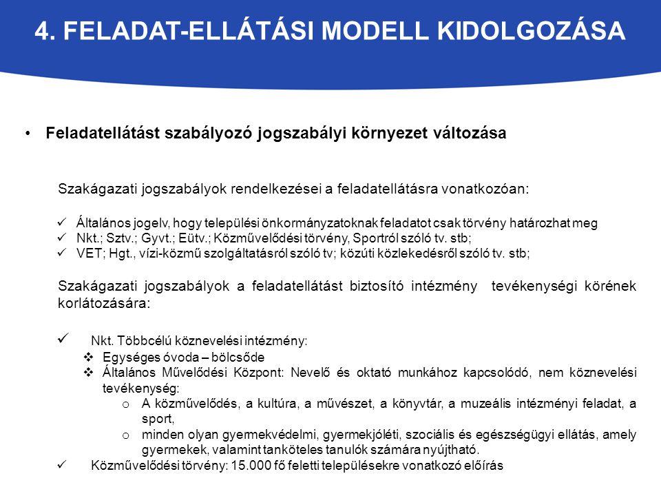 4. FELADAT-ELLÁTÁSI MODELL KIDOLGOZÁSA Feladatellátást szabályozó jogszabályi környezet változása Szakágazati jogszabályok rendelkezései a feladatellá