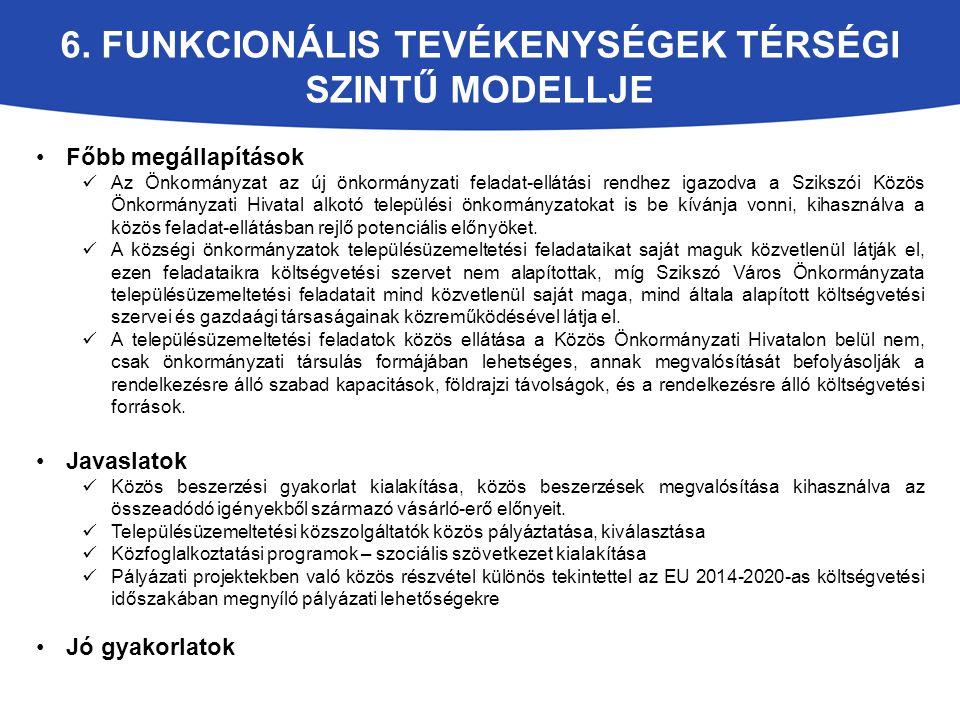 6. FUNKCIONÁLIS TEVÉKENYSÉGEK TÉRSÉGI SZINTŰ MODELLJE Főbb megállapítások Az Önkormányzat az új önkormányzati feladat-ellátási rendhez igazodva a Szik