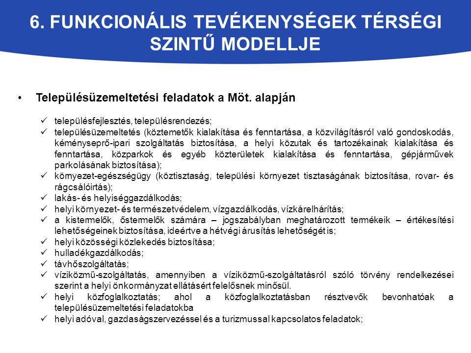 6. FUNKCIONÁLIS TEVÉKENYSÉGEK TÉRSÉGI SZINTŰ MODELLJE Településüzemeltetési feladatok a Möt. alapján településfejlesztés, településrendezés; település