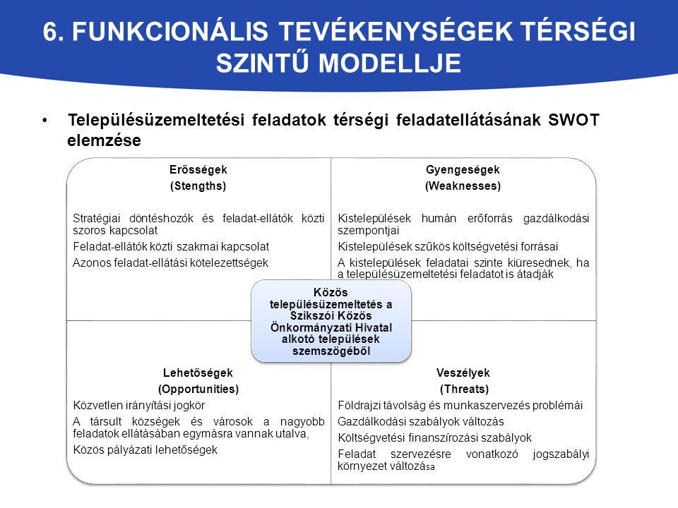 6. FUNKCIONÁLIS TEVÉKENYSÉGEK TÉRSÉGI SZINTŰ MODELLJE Településüzemeltetési feladatok térségi feladatellátásának SWOT elemzése Erősségek (Stengths) St