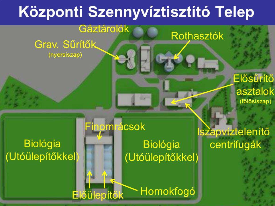 Institut für Siedlungswasserwirtschaft und Landschaftswasserbau Fólia 5 Tervezési vízhozamok m 3 /h m 3 /d Q Min 10.000 240.000 Q Átl 12.500 300.000 Q Száraz 14.585 350.000 Q Max 37.500 900.000 + Csepeli felvezetés 46.