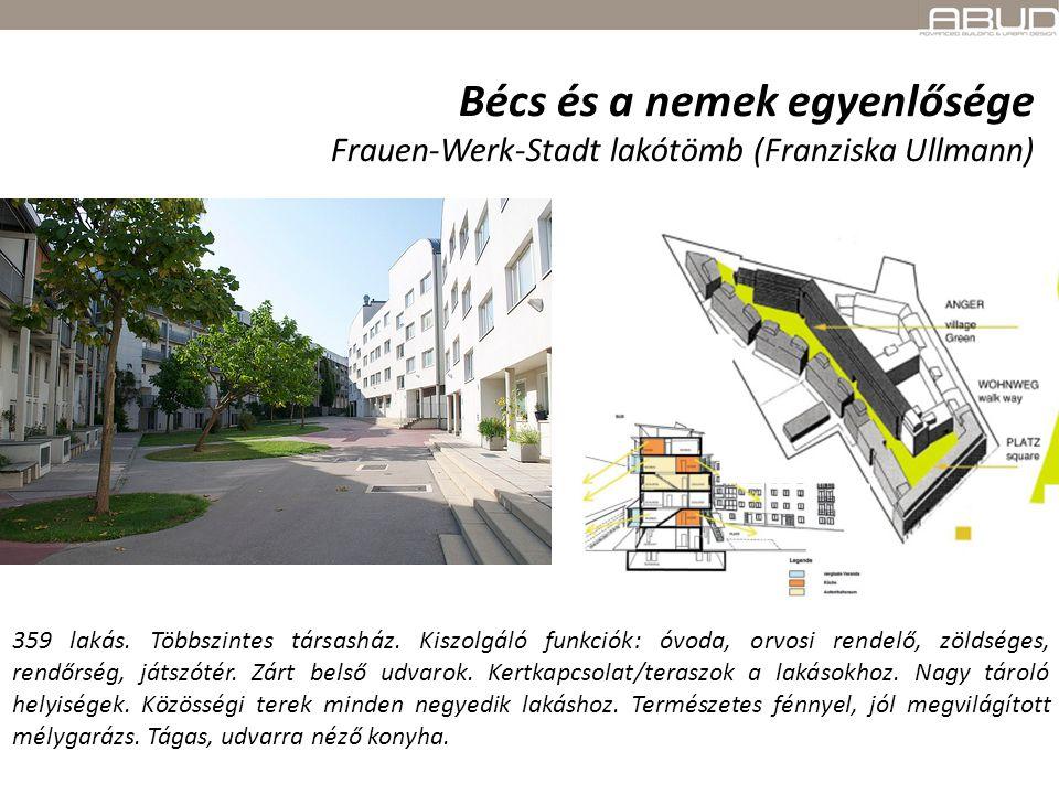 Bécs és a nemek egyenlősége Frauen-Werk-Stadt lakótömb (Franziska Ullmann) 359 lakás. Többszintes társasház. Kiszolgáló funkciók: óvoda, orvosi rendel