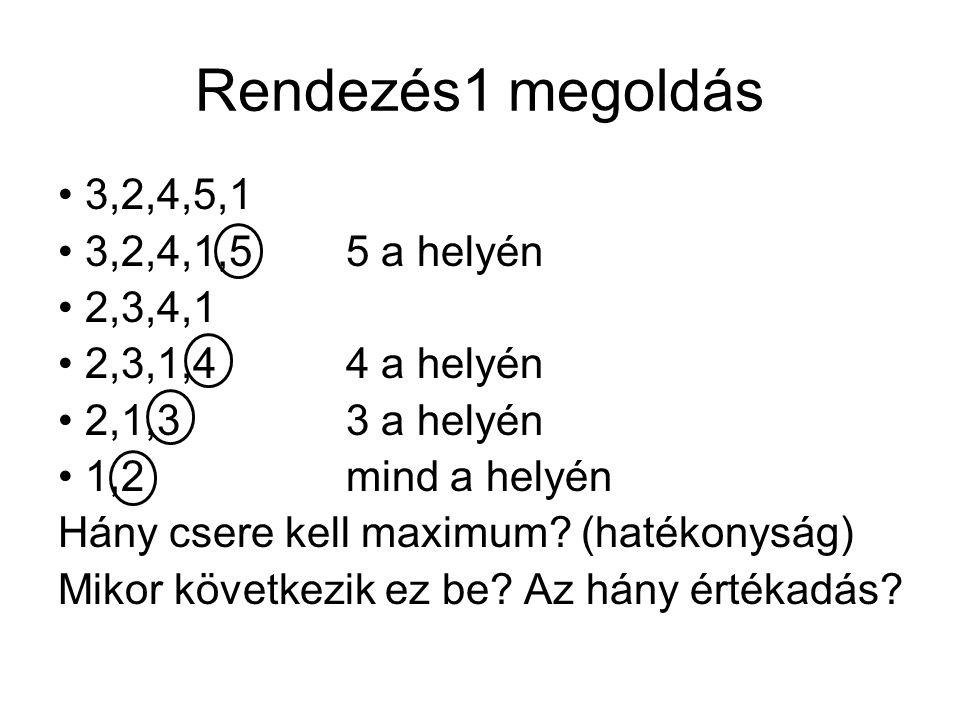 Rendezés1 megoldás 3,2,4,5,1 3,2,4,1,55 a helyén 2,3,4,1 2,3,1,44 a helyén 2,1,33 a helyén 1,2mind a helyén Hány csere kell maximum? (hatékonyság) Mik