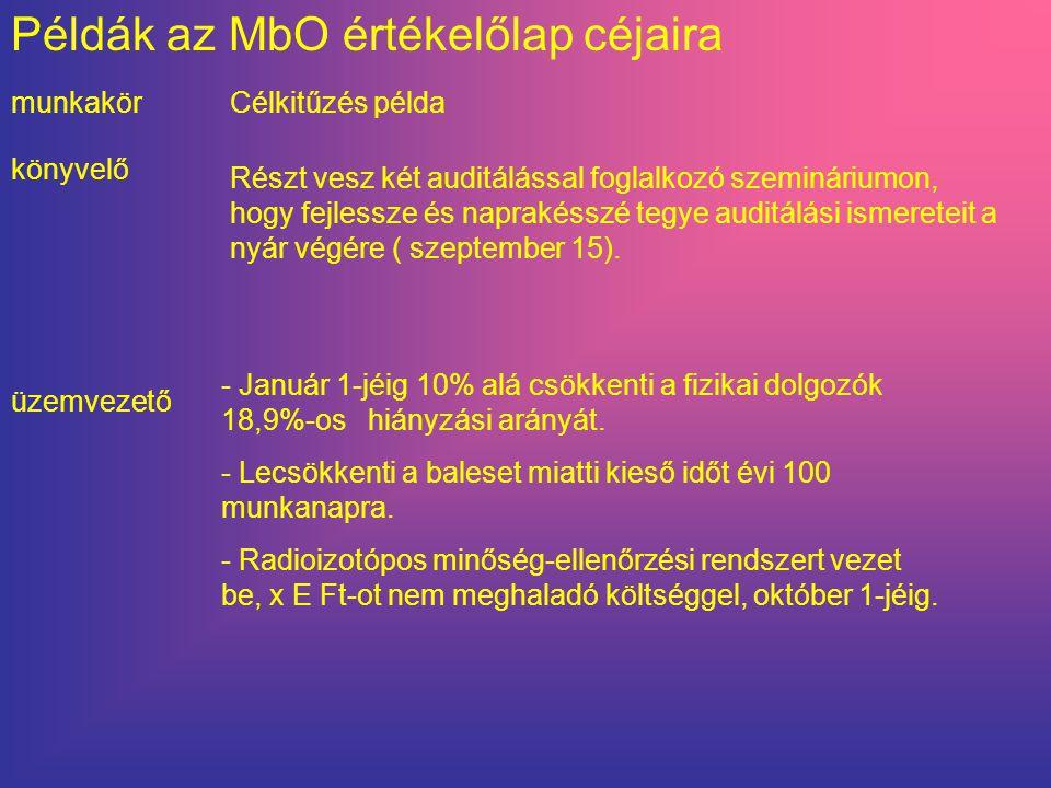 Példák az MbO értékelőlap céjaira munkakörCélkitűzés példa könyvelő üzemvezető Részt vesz két auditálással foglalkozó szemináriumon, hogy fejlessze és