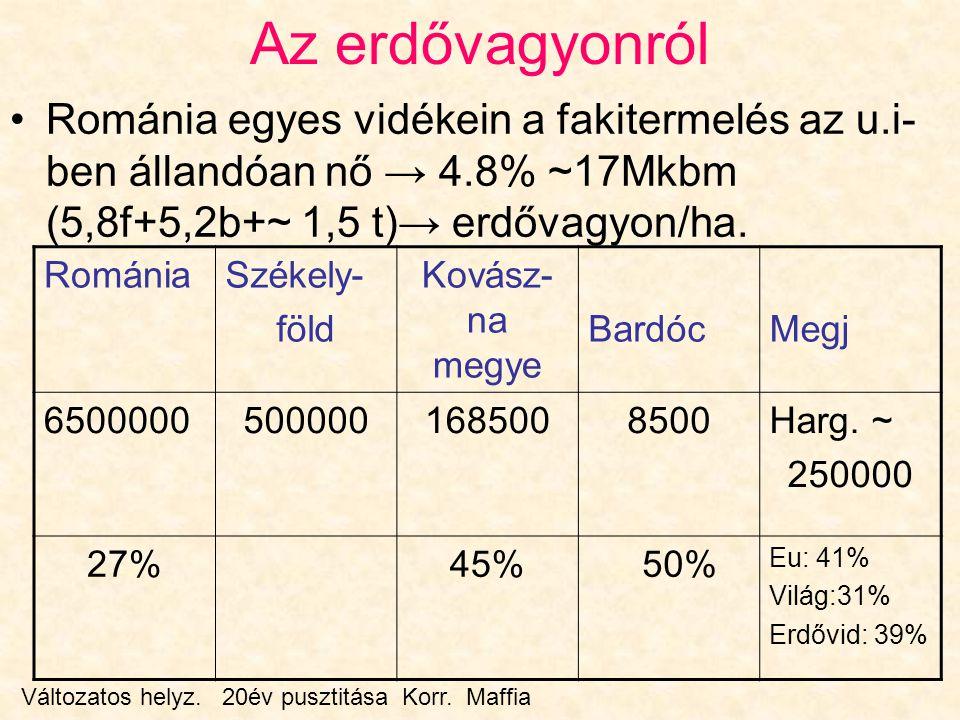 Az erdővagyonról Románia egyes vidékein a fakitermelés az u.i- ben állandóan nő → 4.8% ~17Mkbm (5,8f+5,2b+~ 1,5 t)→ erdővagyon/ha.