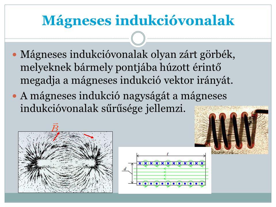 Mágneses indukcióvonalak Mágneses indukcióvonalak olyan zárt görbék, melyeknek bármely pontjába húzott érintő megadja a mágneses indukció vektor irányát.