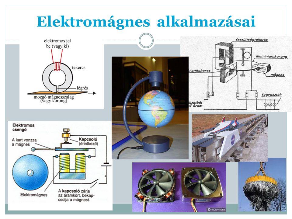 Elektromágnes alkalmazásai