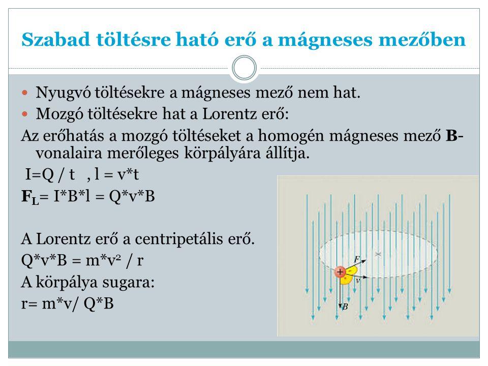 Szabad töltésre ható erő a mágneses mezőben Nyugvó töltésekre a mágneses mező nem hat.
