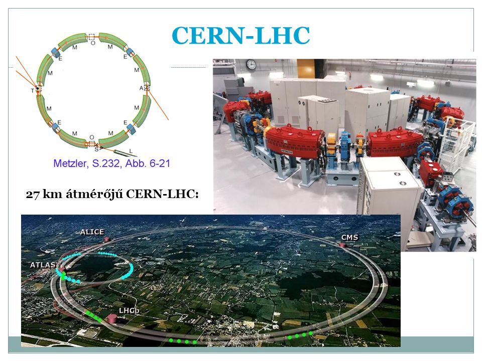 CERN-LHC 27 km átmérőjű CERN-LHC: