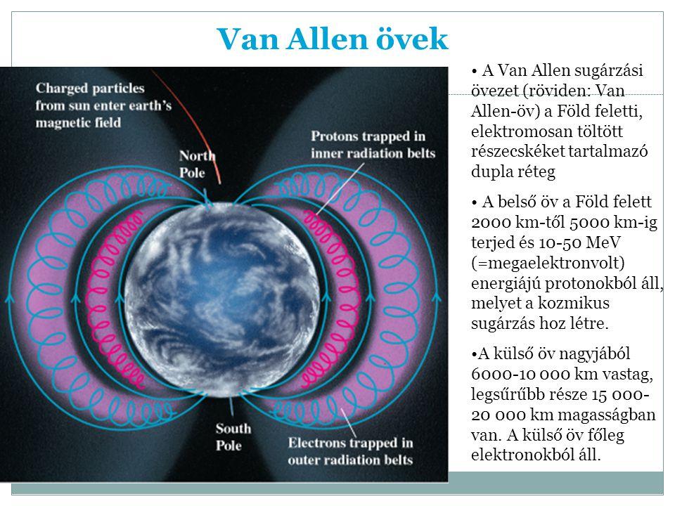 Van Allen övek A Van Allen sugárzási övezet (röviden: Van Allen-öv) a Föld feletti, elektromosan töltött részecskéket tartalmazó dupla réteg A belső öv a Föld felett 2000 km-től 5000 km-ig terjed és 10-50 MeV (=megaelektronvolt) energiájú protonokból áll, melyet a kozmikus sugárzás hoz létre.