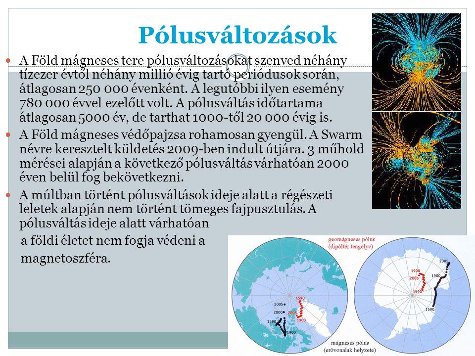 Pólusváltozások A Föld mágneses tere pólusváltozásokat szenved néhány tízezer évtől néhány millió évig tartó periódusok során, átlagosan 250 000 évenként.