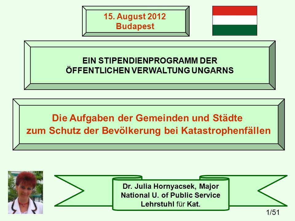 Herausforderungen Bevölkerung Schutzsystem 1.AUFGABEN 3.VERWIRKLICHUNG 2.