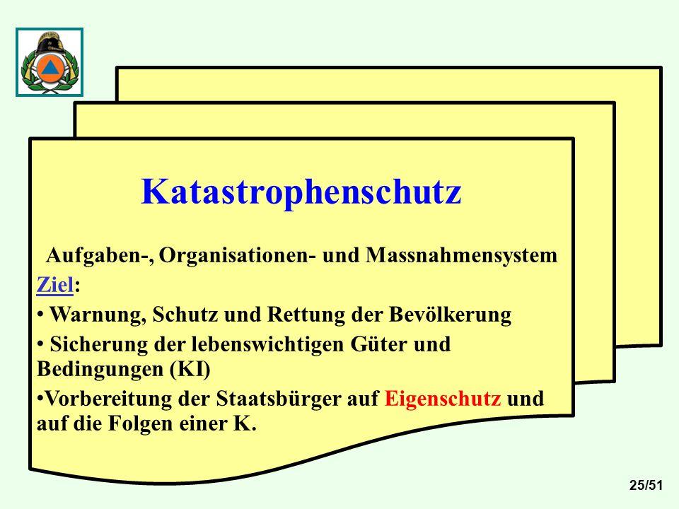 Katastrophenschutz Aufgaben-, Organisationen- und Massnahmensystem Ziel: Warnung, Schutz und Rettung der Bevölkerung Sicherung der lebenswichtigen Güt