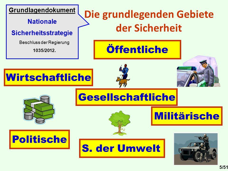 Die grundlegenden Gebiete der Sicherheit S. der Umwelt Öffentliche Wirtschaftliche Militärische Gesellschaftliche Politische Grundlagendokument Nation