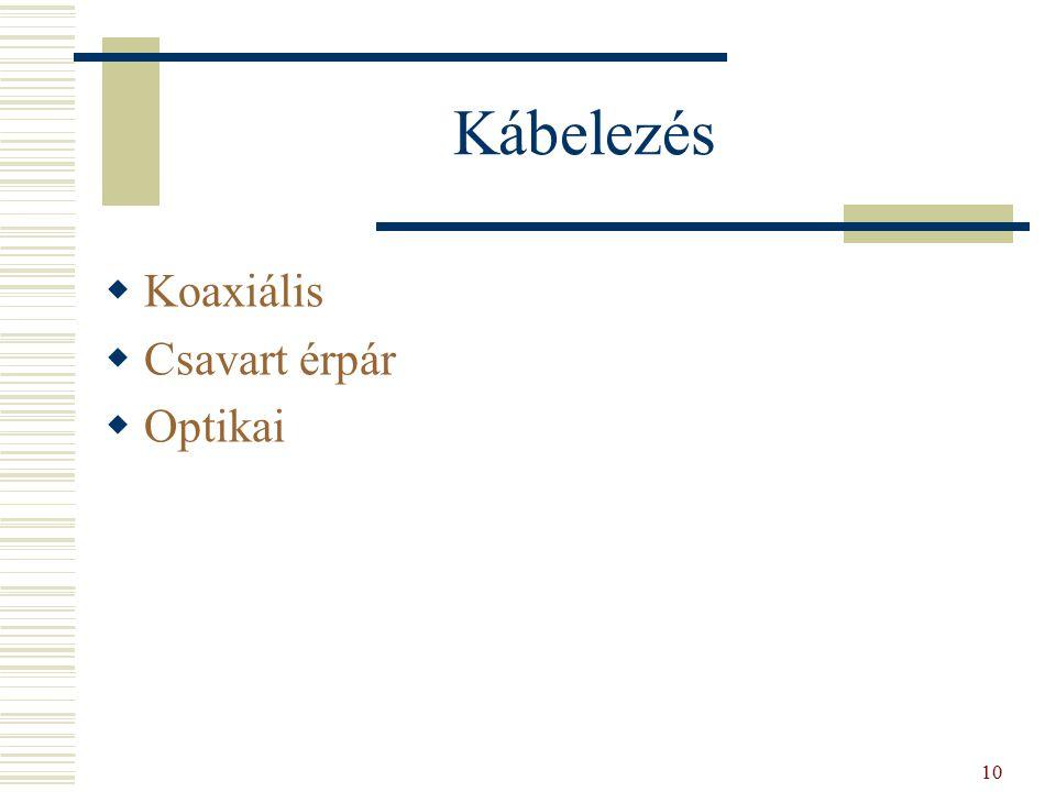 Kábelezés  Koaxiális  Csavart érpár  Optikai 10