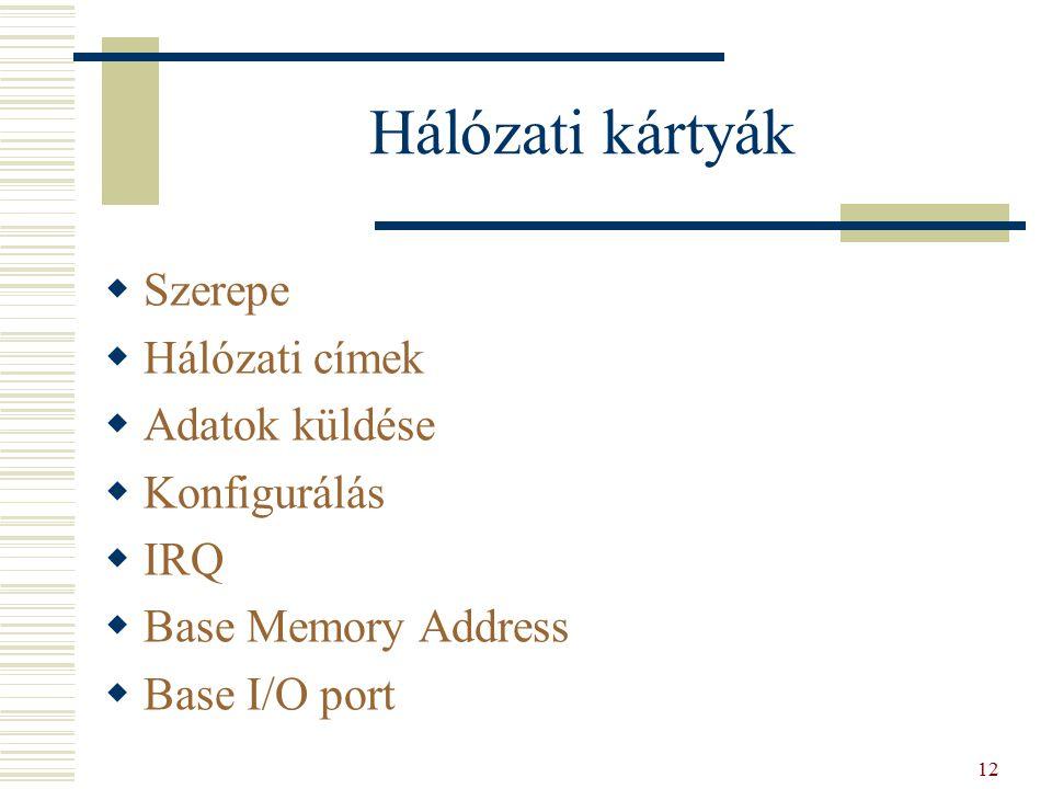 Hálózati kártyák  Szerepe  Hálózati címek  Adatok küldése  Konfigurálás  IRQ  Base Memory Address  Base I/O port 12